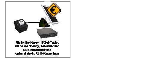 Schema Registrierkasse mit USB-Verbindung: Bondrucker, Kassenlade und Tablet in Halterung